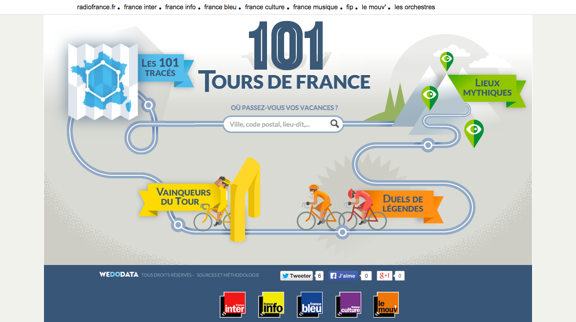 101 Tours de France : détail de l'interface de la webapp